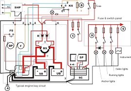 wiring diagram boat ireleast info simple wiring diagram for small craft boat design forums wiring diagram