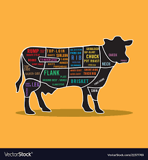 Map Of Beef Steak Cuts Cow Infographic