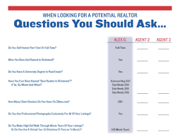 questions to ask before listing alex glaser the glaser group questions to ask before listing page 1