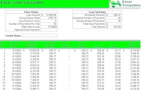 Free Downloadable Mortgage Calculator Loan Payoff Spreadsheet Template Mortgage Calculator Excel Home