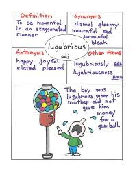 Frayer Boy Vocabulary Frames Waltrip Vocabulary