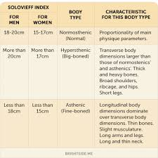 Height To Age Ratio Chart Rare Height To Weight Ratio Chart For Adults Height Weight