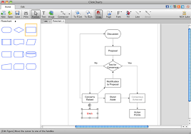 Amazon Warehouse Process Flow Chart Free Diagram Flowchart Software For Mac For Chart Drawing And Creation Download