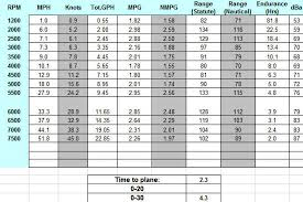 Yamaha Outboard Fuel Mixture Chart Ar240 2019 Boattest