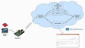 line array speaker wiring related keywords suggestions line line array speaker wiring diagram wiringgus
