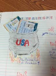 gilded age interactive notebook pages for american history the o new interactive notebook pages on immigration the melting pot and the gilded age