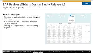 Sap Hana Design Studio Hackingsap Com Roadmap