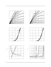 Mechanical electrical large size bss129 datasheet n channel depletion mode mosfet transistors pdf melf