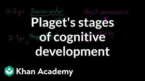 Piagets Stages Of Cognitive Development Video Khan Academy
