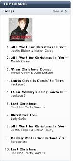 Mariah Carey Tops Japan Itunes Holiday Chart