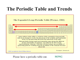 The Periodic Table and Trends SONG Please have a periodic table ...