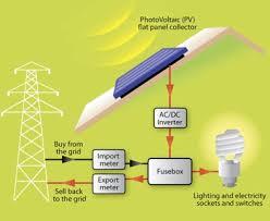 simple solar power system diagram simple image solar panel circuit diagram pdf solar auto wiring diagram schematic on simple solar power system diagram