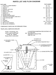 similiar aerobic septic system diagram keywords clearstream aerobic septic system diagram on weigand wiring diagram