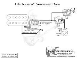 humbucker wiring diagram basic guitar wiring diagram with one Guitar Wiring humbucker wiring diagram basic guitar wiring diagram with one humbucker one volume and one tone control guitar wiring diagram