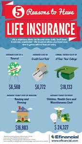 Life Insurance Quote Without Personal Information 100 best Life Insurance awareness images on Pinterest Insurance 54
