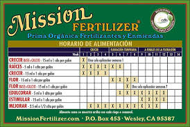 Cannabis Fertilizer Chart Mission Fertilizer Products