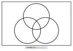 Judaism Christianity And Islam Triple Venn Diagram Venn Diagram Of Christianity And Judaism Into Anysearch Co
