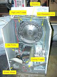 fuse location moreover whirlpool dryer belt diagram on kenmore fuse location moreover whirlpool dryer belt diagram on kenmore 70 series dryer fuse box manual e