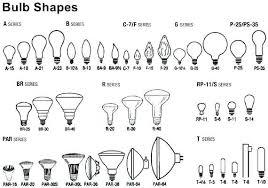 Par Bulb Chart Light Bulb Types Chart Golegilo Club