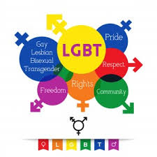 gay marriage essay topics