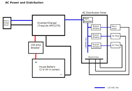 wiring of the distribution board single phase from energy meter Distribution Box Wiring Diagram rv inverter wiring diagram ebbtide boat harness chevy 2 2 inside distribution panel wiring diagram