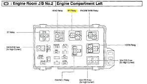 93 civic fuse panel diagram ideath club 93 honda civic fuse box diagram 1993 honda civic fuse box diagram panel auto genius wiring 93 large size of cable diagrams