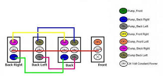 switch box wiring diagram switch image wiring diagram hydraulic switch box wiring diagram hydraulic auto wiring on switch box wiring diagram