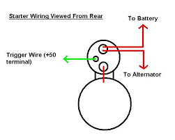 starter motor wiring passionford as said above the earth goes onto one of the bolts that holds the starter to the gearbox or to one of the bell housing bolts on the gearbox