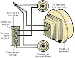 bell wiring diagram bell image wiring diagram doorbell transformer wiring diagram doorbell wiring diagrams on bell wiring diagram