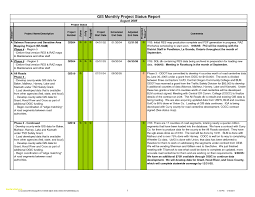 Monthly Project Report Template Project Monthly Status Report Template Beautiful 24 Project Status 1