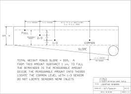 kib tank sensor wiring diagram wiring diagram for you • rv micro monitor panel wiring diagram wiring diagram data rh 17 20 reisen fuer meister de black rv tank sensors freshwater rv tank sensors