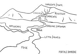 Il Fiume Schede E Mappe Per La Scuola Primaria Portale Bambini