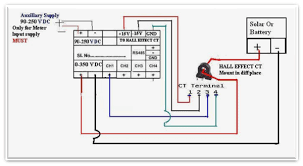 meter fixing pt ct wiring rs 485 networking programming energy meter hall effect ct wiring diagram