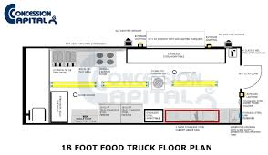 food truck floor plans. Floorplans | Food Trucks Pinterest Truck, Trailer Truck Kitchen Layouts Floor Plans U