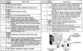 chrysler lebaron fuse box chrysler wiring diagrams online