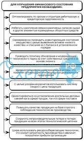 Пути совершенствования финансового состояния магазина Древний  Дипломная работа совершенствование финансового менеджмента на предприятии