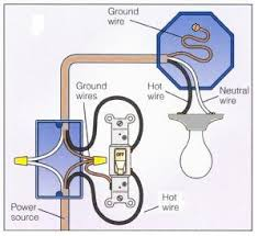 wiring a 2 way switch 2 way wiring diagram for a light switch at 2 Way Wiring Diagram