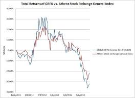 Greece Stock Market Index Chart Athens Stock Exchange Index Chart House For Sale Trade Me