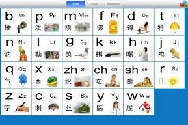 Chinese Pinyin Alphabet Initials Chinese Pronunciation