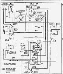 txt wiring diagram simple wiring diagram 1970 s ez go 2 stroke wiring diagram wiring diagrams best ezgo txt wiring diagram
