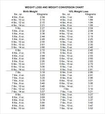 Kg To Lbs Conversion Chart Pdf Sample Weight Conversion Chart 8 Documents In Pdf