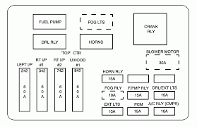 where can i a fuse box diagram for a 2003 chevy impala graphic