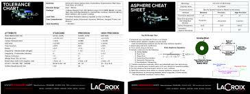 Tolerance Chart Lacroix Precision Optics