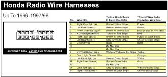 98 civic headlight wiring diagram images fuse block diagram vw honda stereo wiring diagramjpg 781363