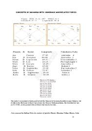 Rahu In 7th House In D9 Chart Concepts Of Navamsa With Marriage And Related Topics