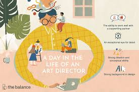 advertising agency art director job