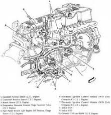 similiar s10 vacuum diagram 2 2 keywords chevy s10 2 2 engine diagram 2000
