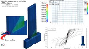 Small Picture Simulation of Concrete Shear Wall Under Cyclic Lateral Loading