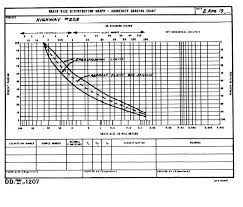 Figure 17 7 Aggregate Grading Chart Specification Limits