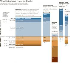 New Tax Plan Chart Why Romneys Tax Plan Is Mathematically Impossible